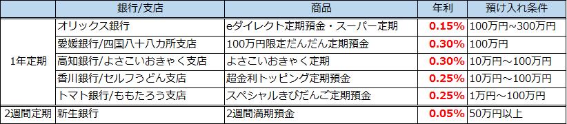 f:id:kuchibashi222:20170606193512p:plain
