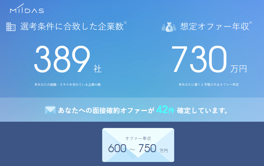 f:id:kuchibashi222:20170608001508p:plain