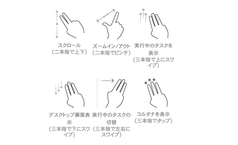 f:id:kuchibashi222:20170618194410p:plain