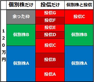 f:id:kuchibashi222:20170620233507p:plain
