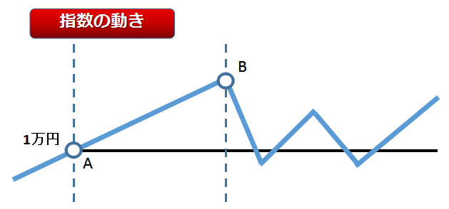 f:id:kuchibashi222:20170702203133p:plain