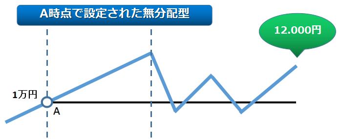f:id:kuchibashi222:20170702203320p:plain