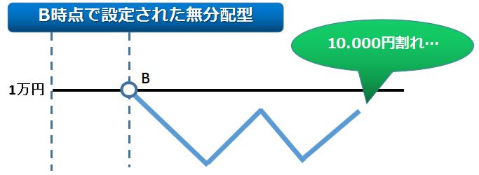 f:id:kuchibashi222:20170702203953p:plain