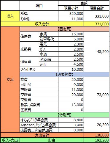 f:id:kuchibashi222:20170706124659p:plain