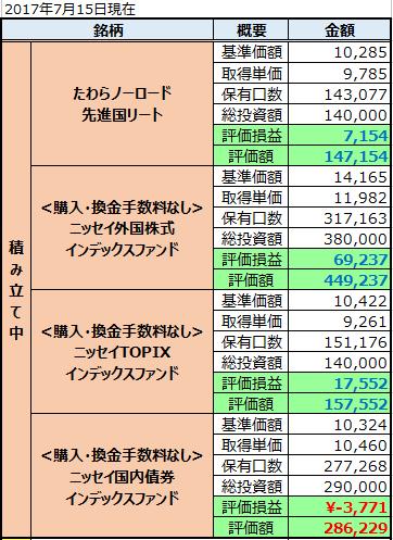 f:id:kuchibashi222:20170715104204p:plain