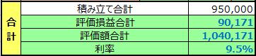 f:id:kuchibashi222:20170715104251p:plain