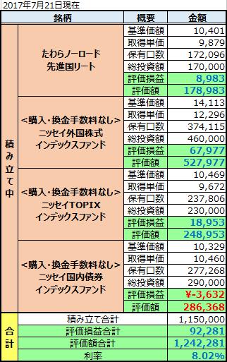 f:id:kuchibashi222:20170721223458p:plain