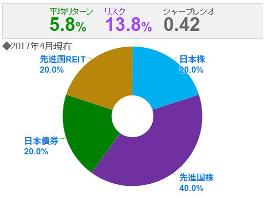 f:id:kuchibashi222:20170721224908p:plain