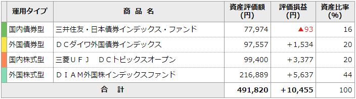 f:id:kuchibashi222:20170729093036p:plain