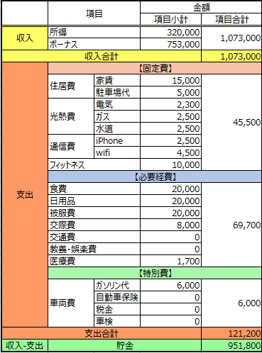 f:id:kuchibashi222:20170807144112p:plain