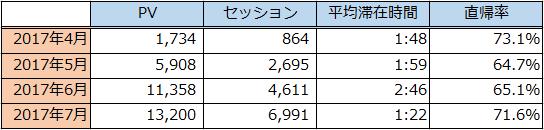 f:id:kuchibashi222:20170813210617p:plain
