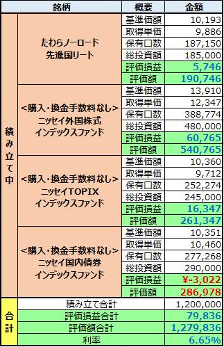 f:id:kuchibashi222:20170817201920p:plain
