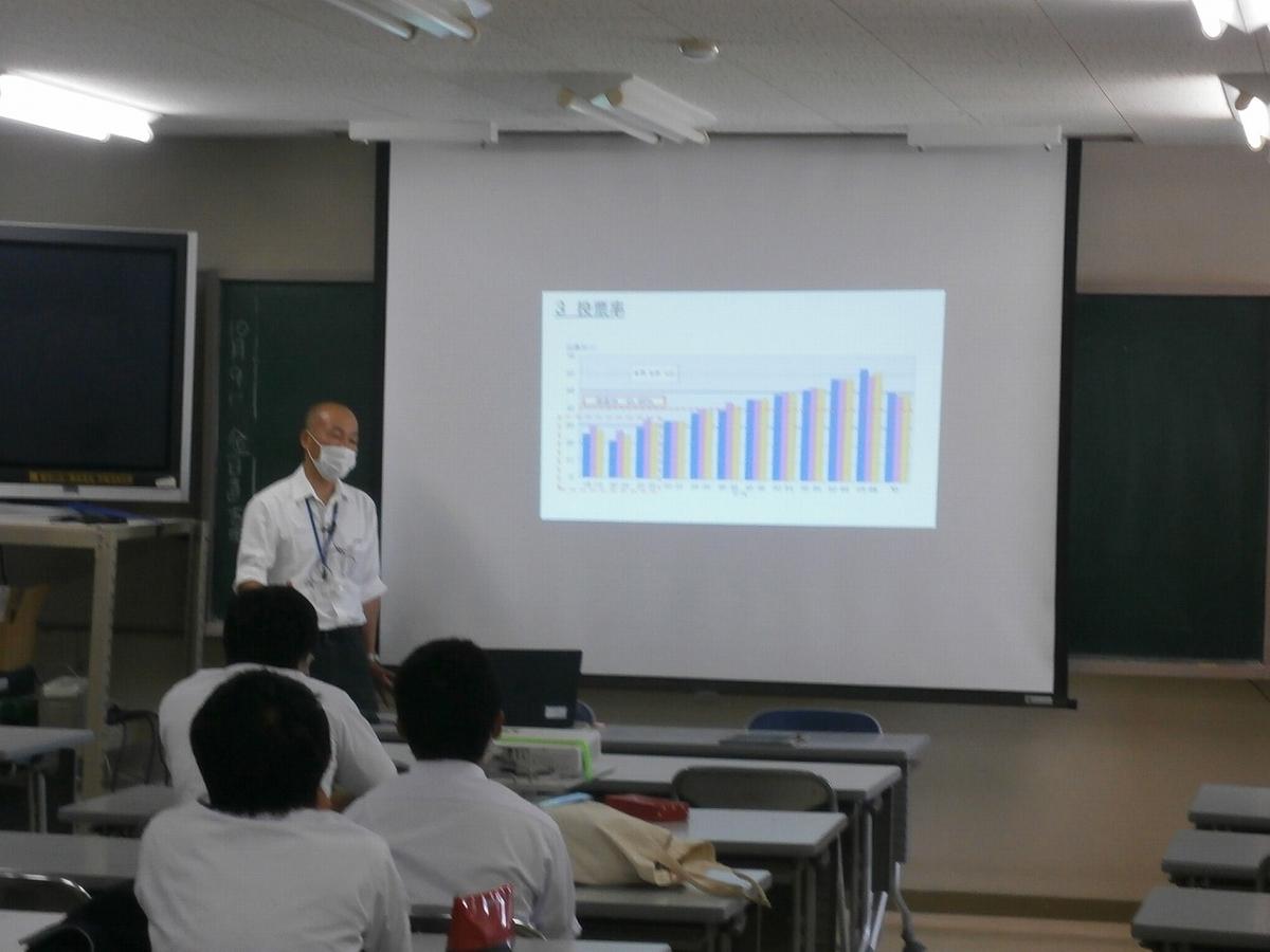 f:id:kuchinotsu:20201014162824j:plain