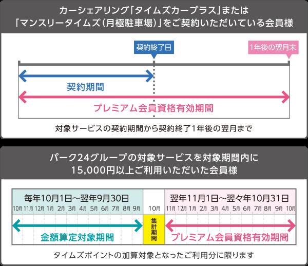 f:id:kudoushinnichi1998:20181003232304p:plain