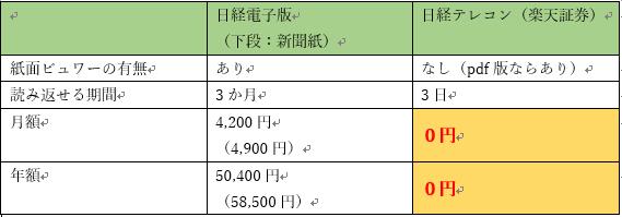 f:id:kudoushinnichi1998:20190520161746p:plain