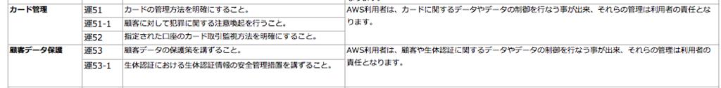f:id:kuenishi:20170103002316p:plain