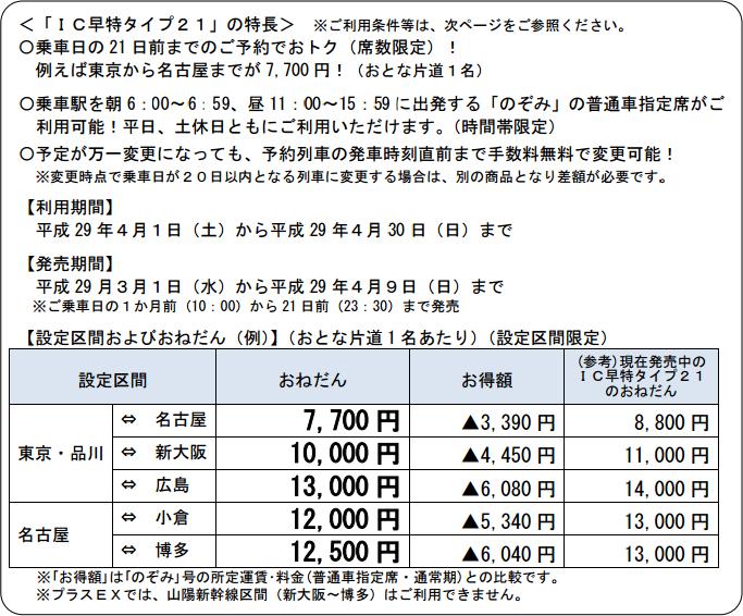 f:id:kuesu_air:20170207200332p:plain