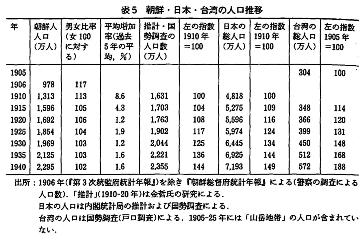 f:id:kufuhigashi2:20190709144112p:plain