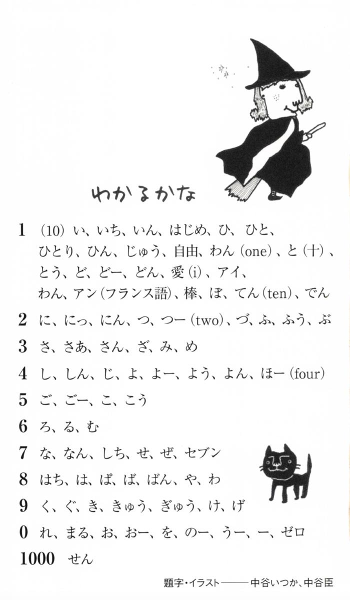 f:id:kufuhigashi2:20200512200821p:plain