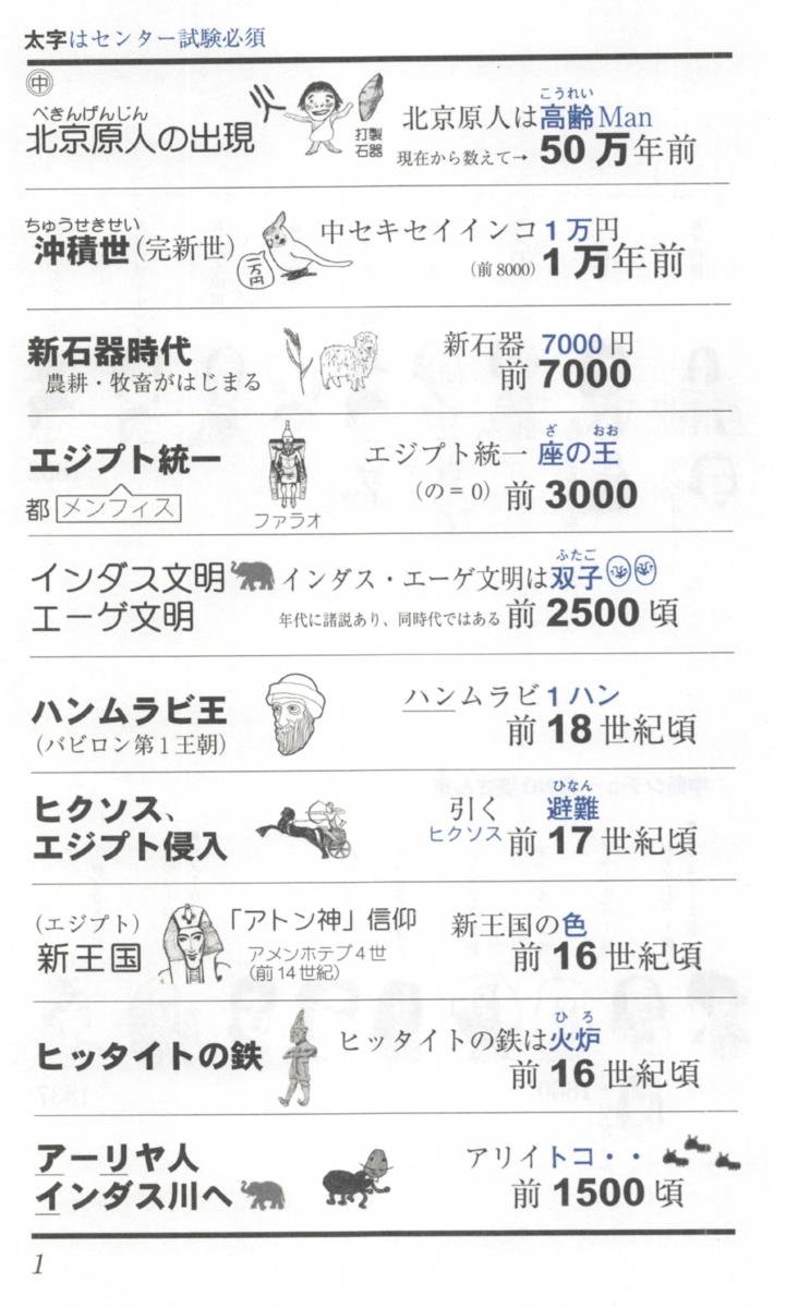 f:id:kufuhigashi2:20200512200901p:plain