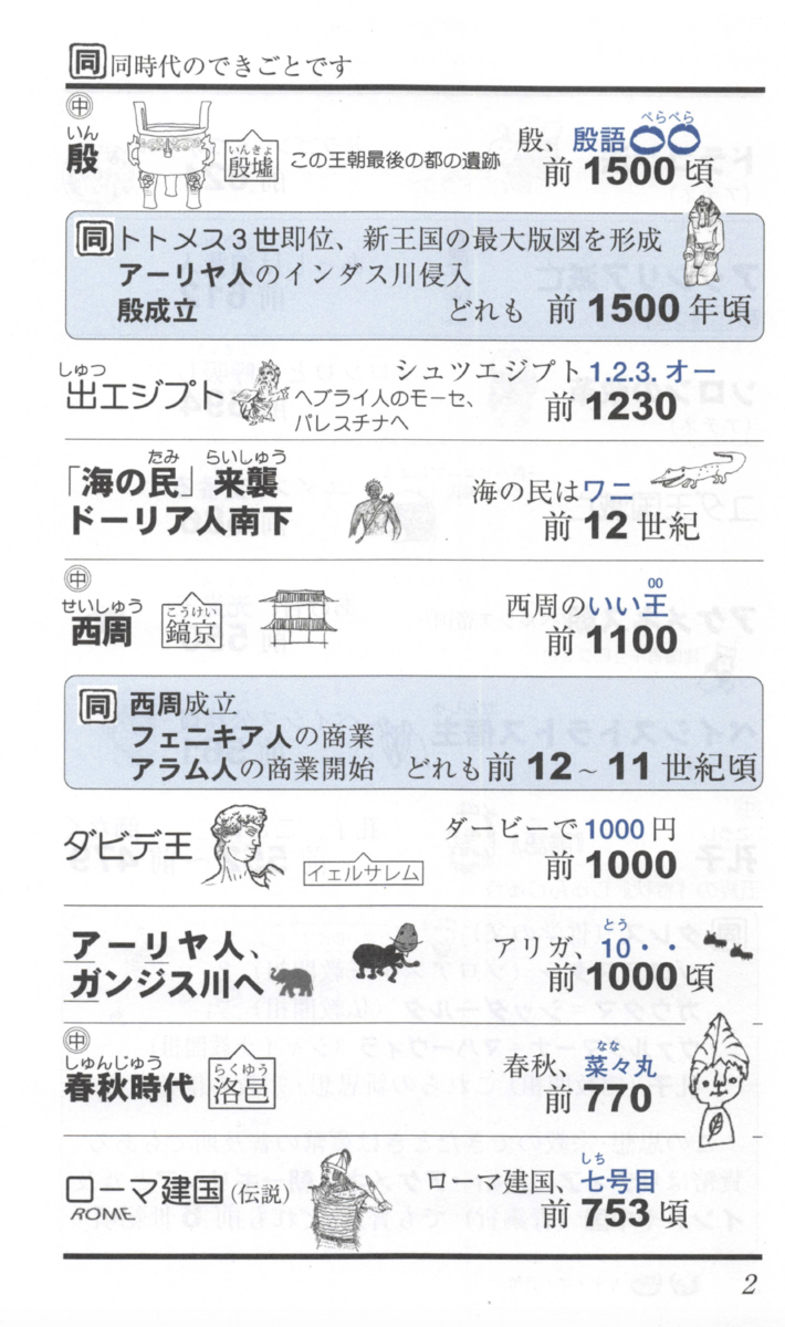 f:id:kufuhigashi2:20200512201003p:plain