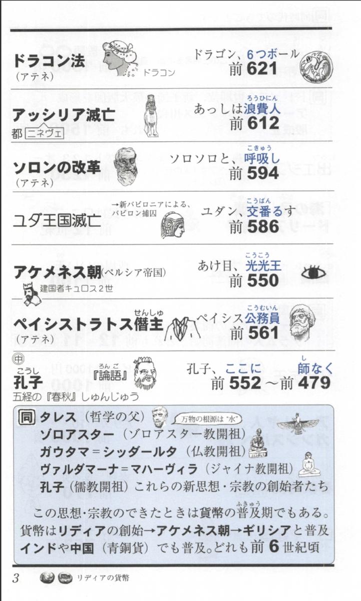 f:id:kufuhigashi2:20200512201049p:plain