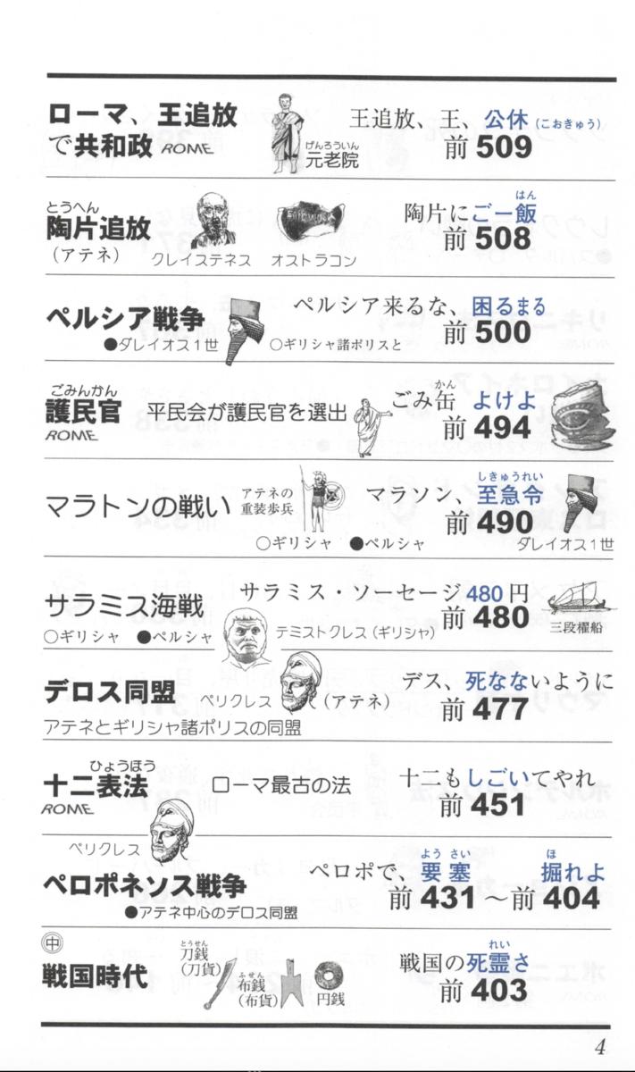 f:id:kufuhigashi2:20200512201131p:plain