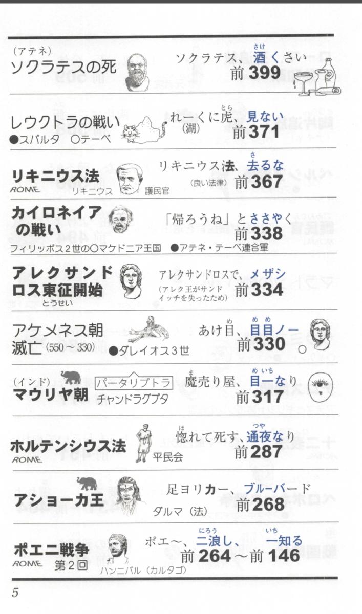 f:id:kufuhigashi2:20200512201229p:plain