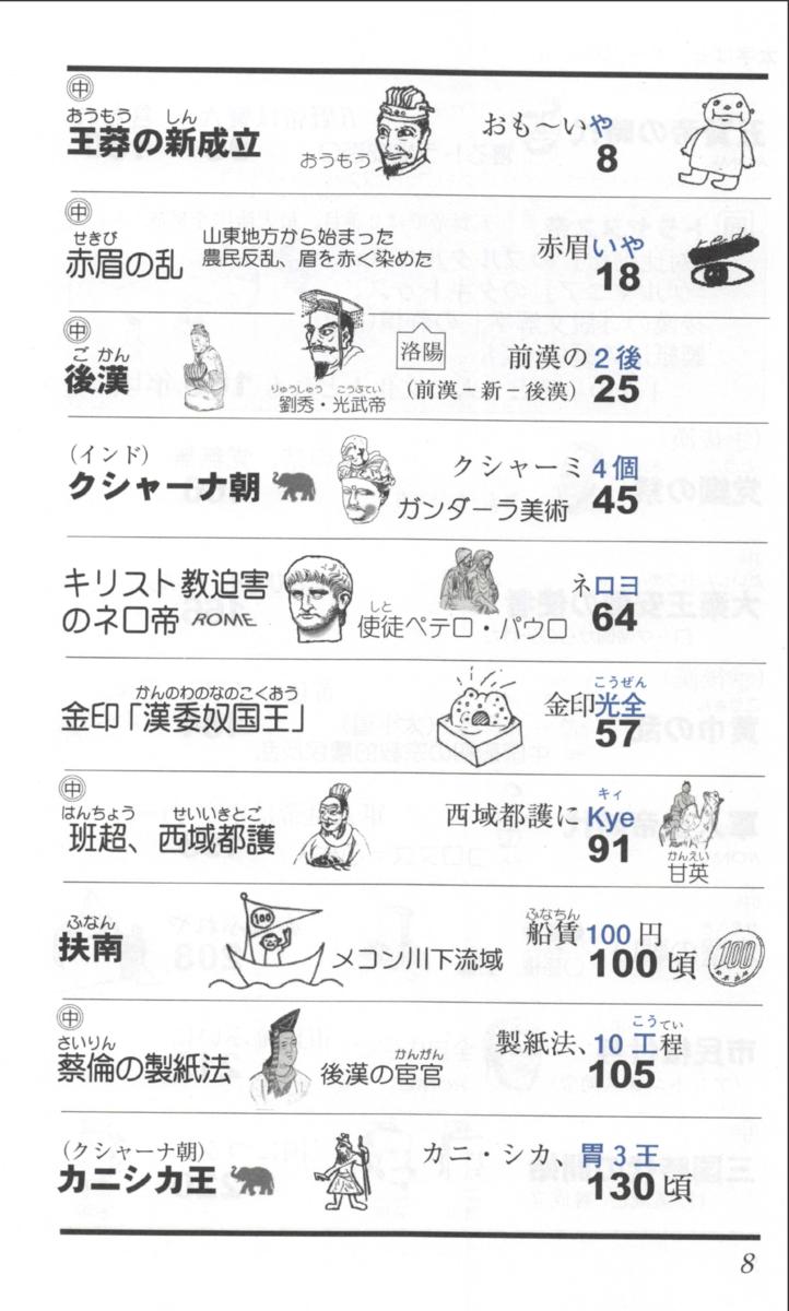 f:id:kufuhigashi2:20200512201425p:plain