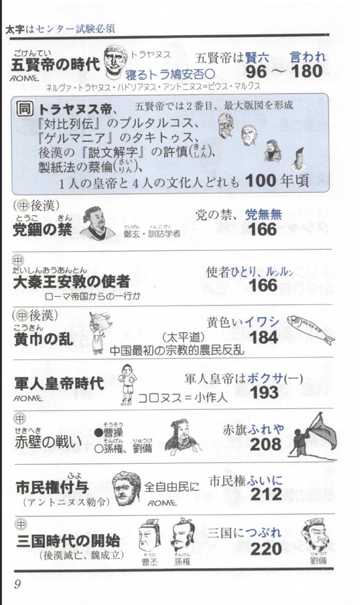 f:id:kufuhigashi2:20200512201510p:plain