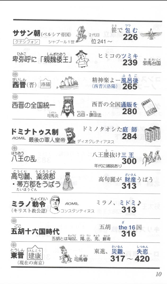 f:id:kufuhigashi2:20200512201544p:plain