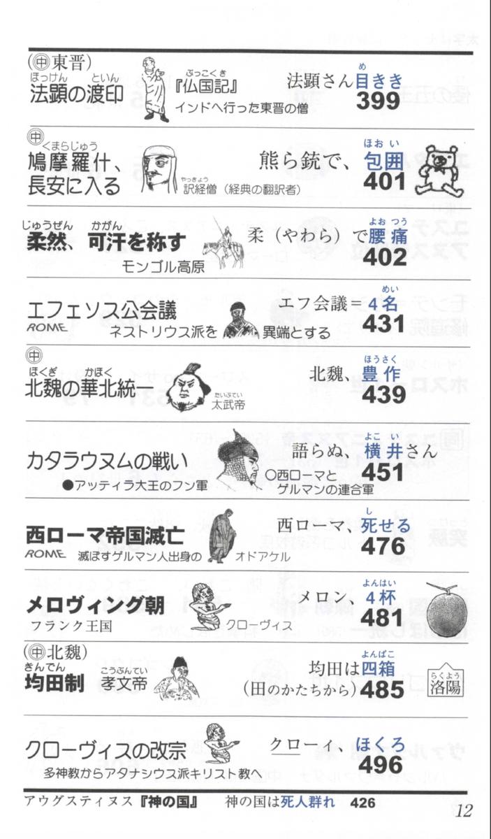 f:id:kufuhigashi2:20200512212306p:plain