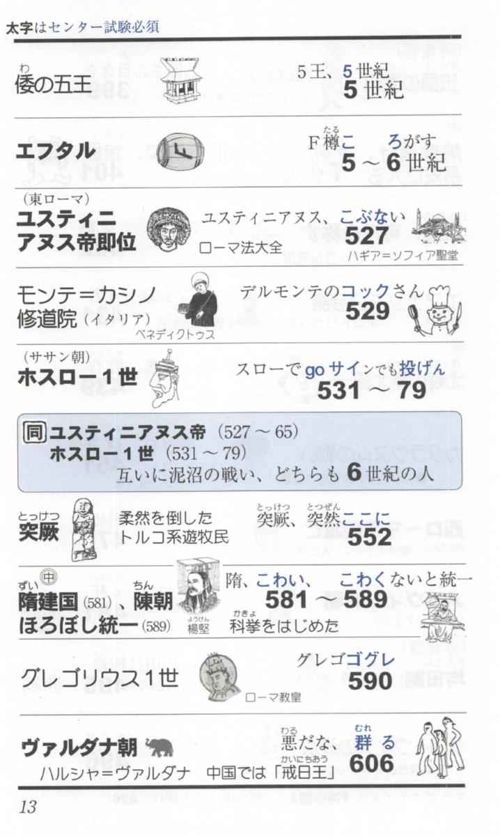 f:id:kufuhigashi2:20200512212403p:plain