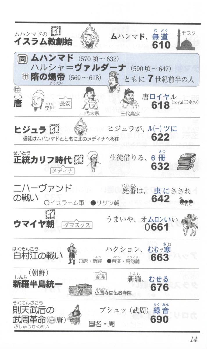 f:id:kufuhigashi2:20200512212441p:plain
