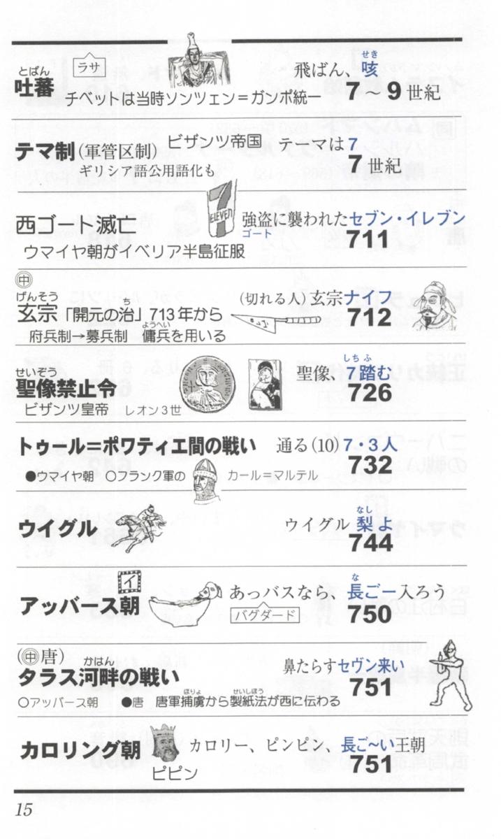 f:id:kufuhigashi2:20200512212515p:plain