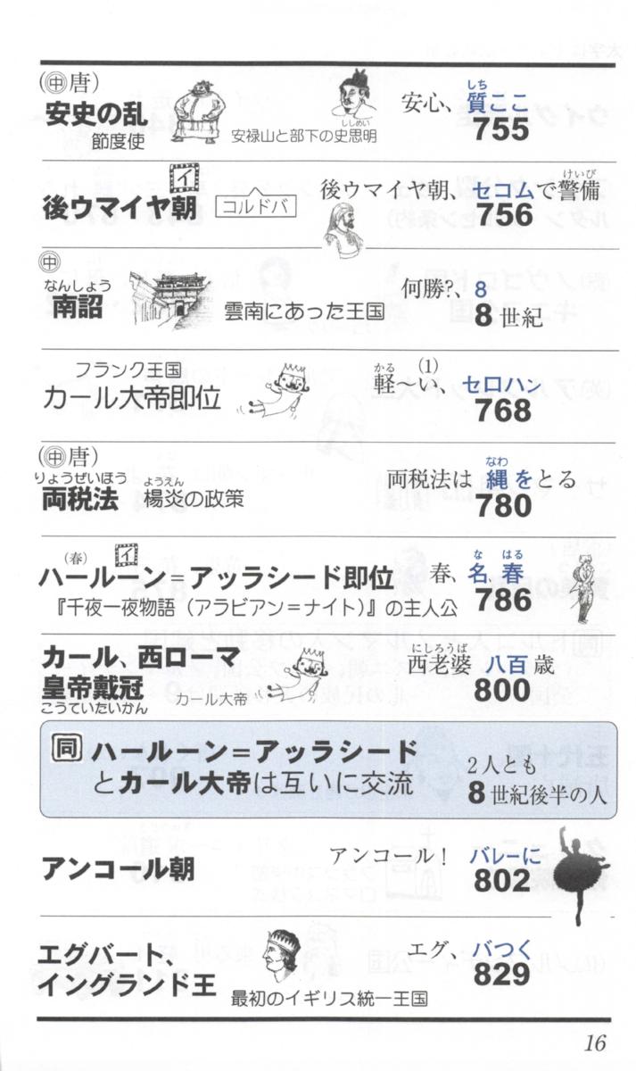 f:id:kufuhigashi2:20200512212549p:plain