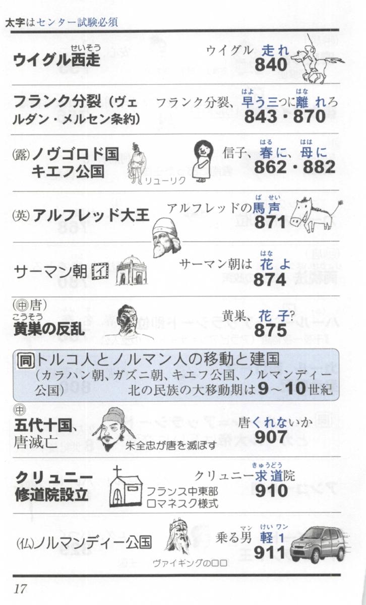 f:id:kufuhigashi2:20200512212621p:plain