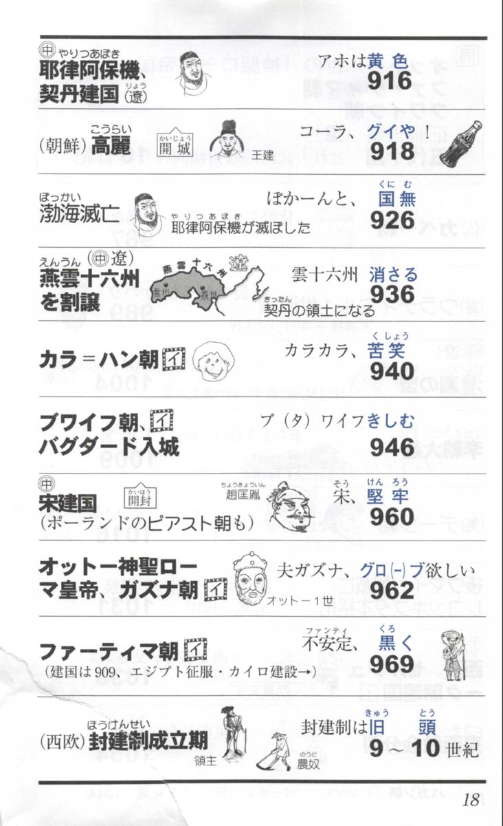 f:id:kufuhigashi2:20200512212657p:plain