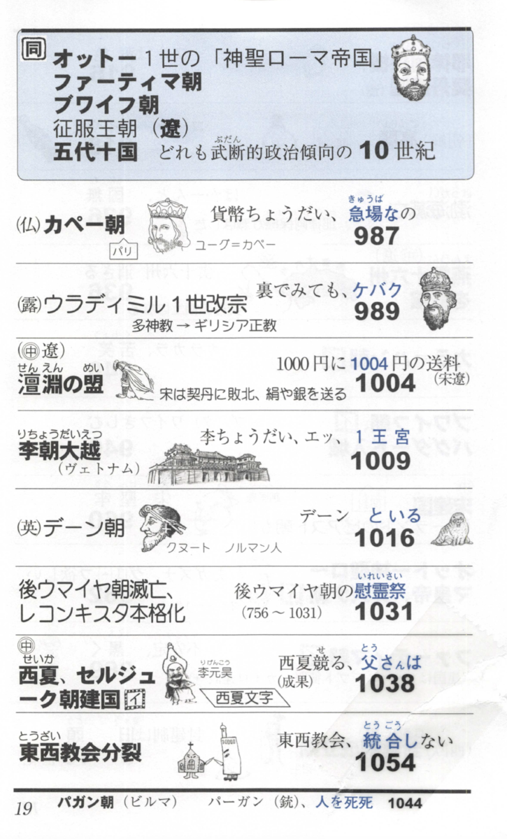 f:id:kufuhigashi2:20200512212726p:plain