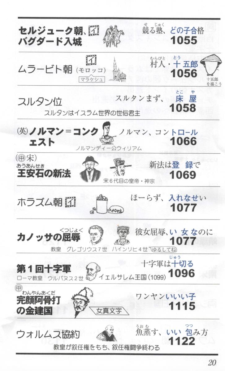 f:id:kufuhigashi2:20200512212804p:plain