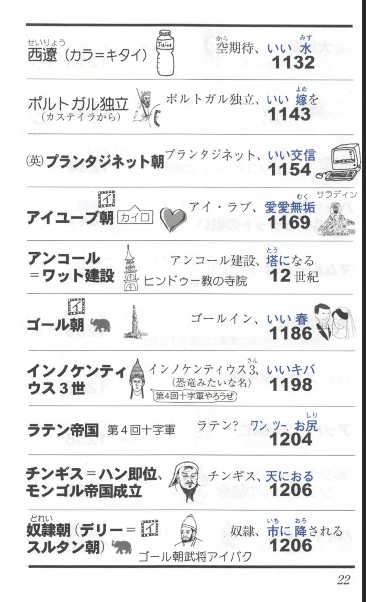 f:id:kufuhigashi2:20200512212919p:plain