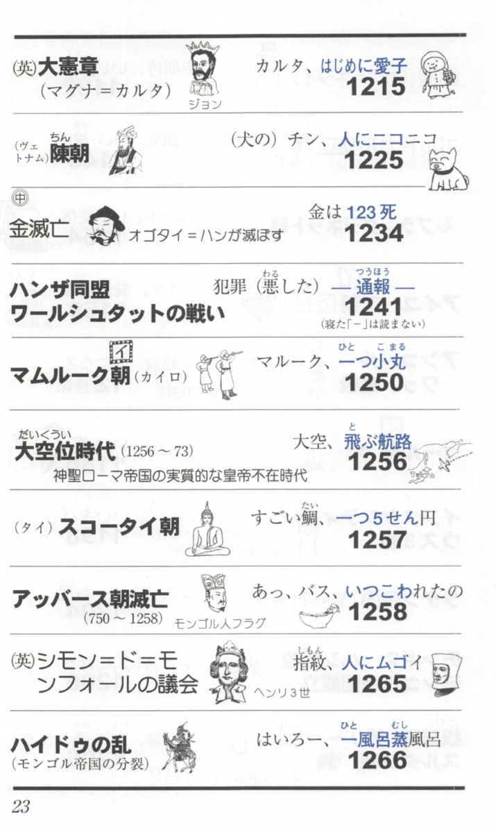 f:id:kufuhigashi2:20200512212949p:plain