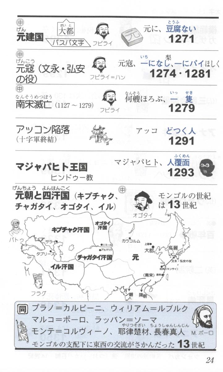 f:id:kufuhigashi2:20200512213019p:plain