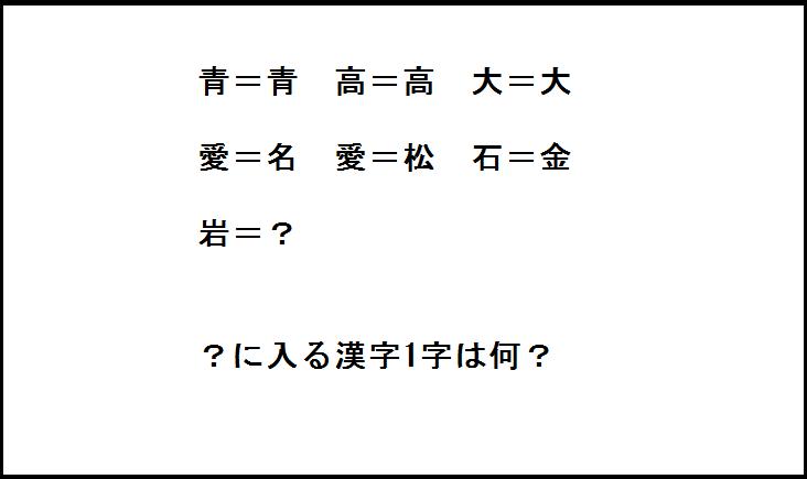 f:id:kugami953:20170527112358p:plain
