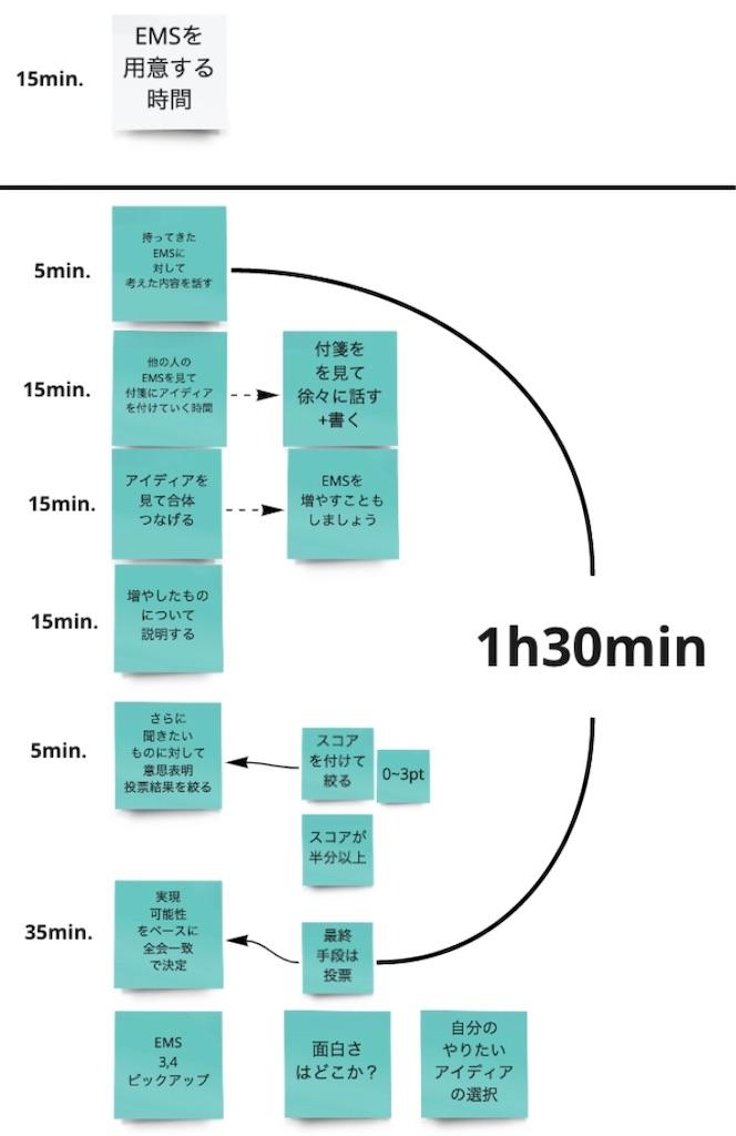 f:id:kugi_masa:20201210230515j:plain