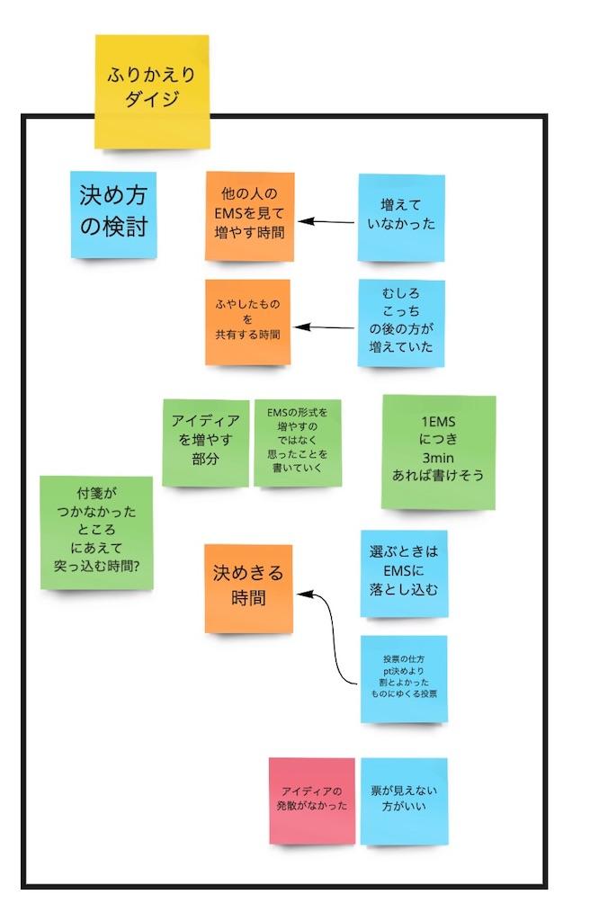 f:id:kugi_masa:20201210230524j:plain