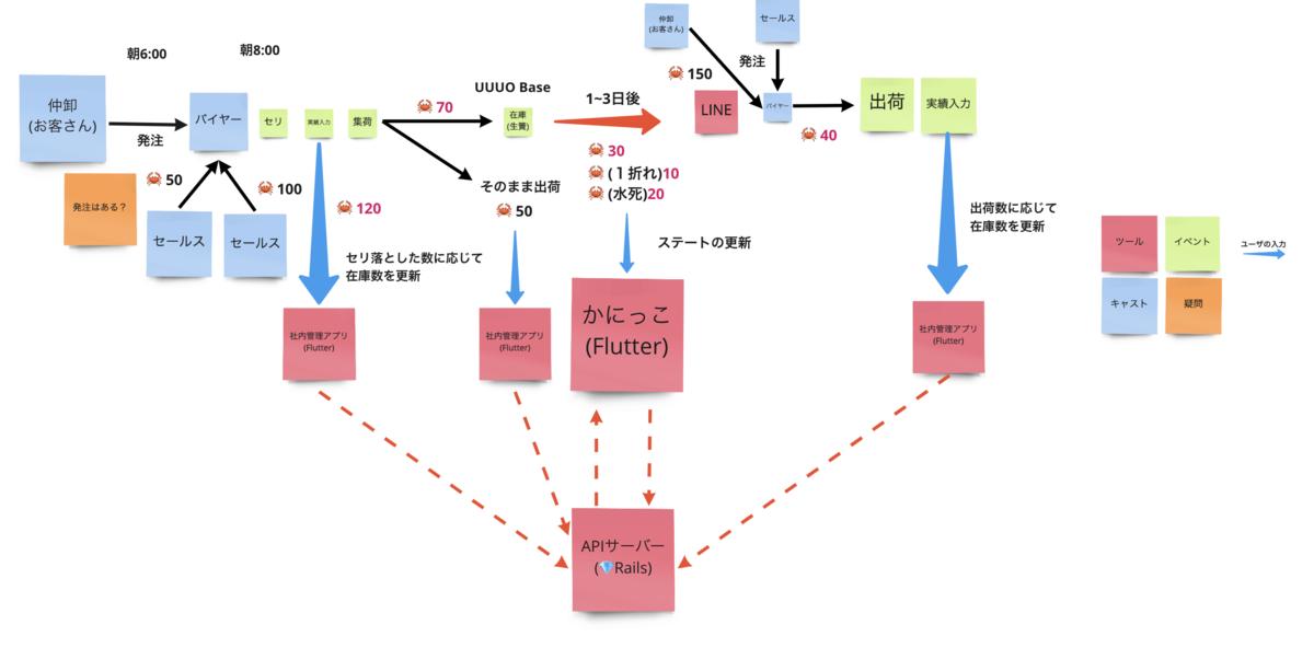 f:id:kugi_masa:20201214143723p:plain