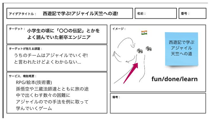 f:id:kugi_masa:20201217001945p:plain