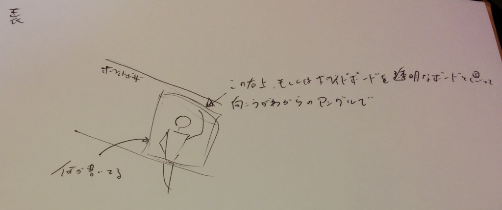 f:id:kugimiya-shin:20180501150106p:plain