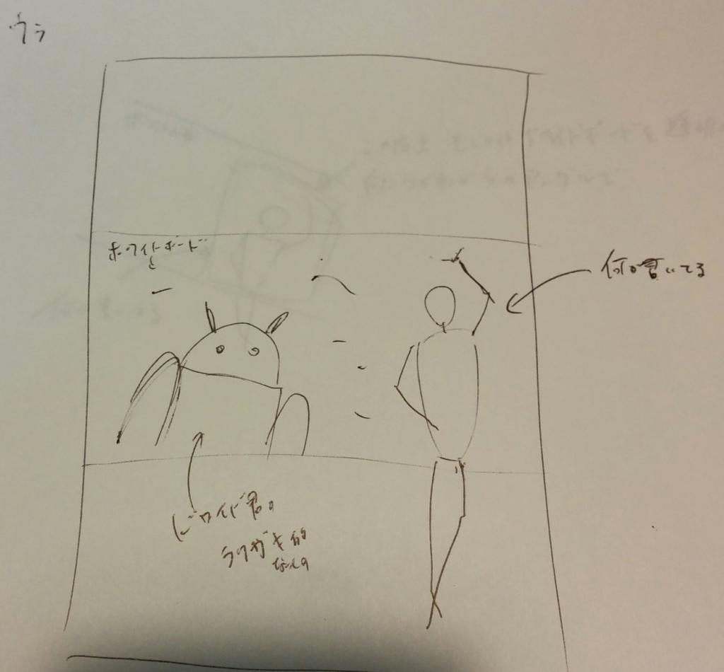 f:id:kugimiya-shin:20180501150120p:plain